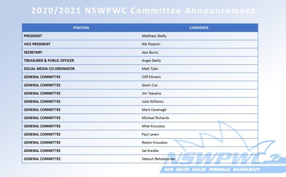 2020/2021 NSWPWC Committee Announcement
